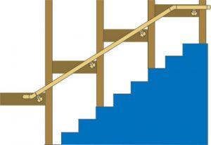 handrail bracket backing