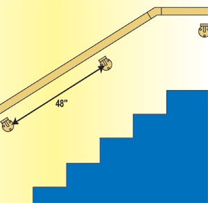 handrail bracket spacing