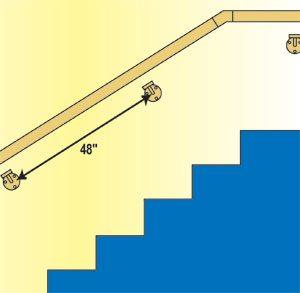 handrail bracket spacing