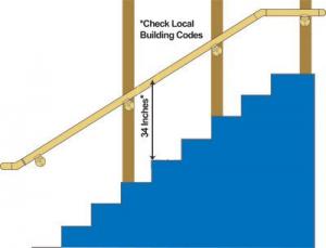 handrail height diagram